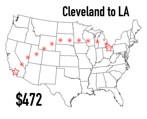 Cost of traveling round trip from Cleveland to LA